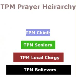 The TPM Prayer Chain